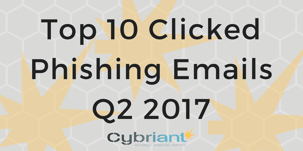 top clicked phishing email