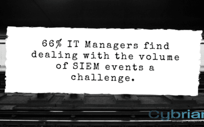 Two-thirds IT managers struggle with SIEM